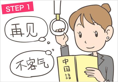 中国語コーチング・スタート